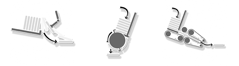 Frictie feeder - oplegger